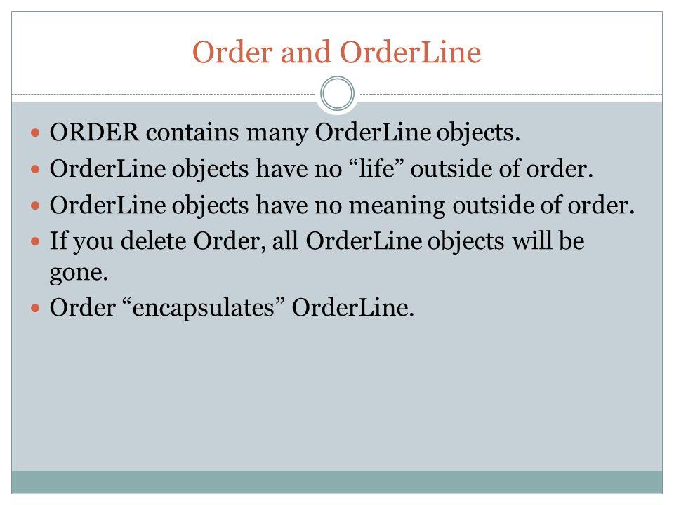 Order and OrderLine What does Order encapsulates OrderLine mean.