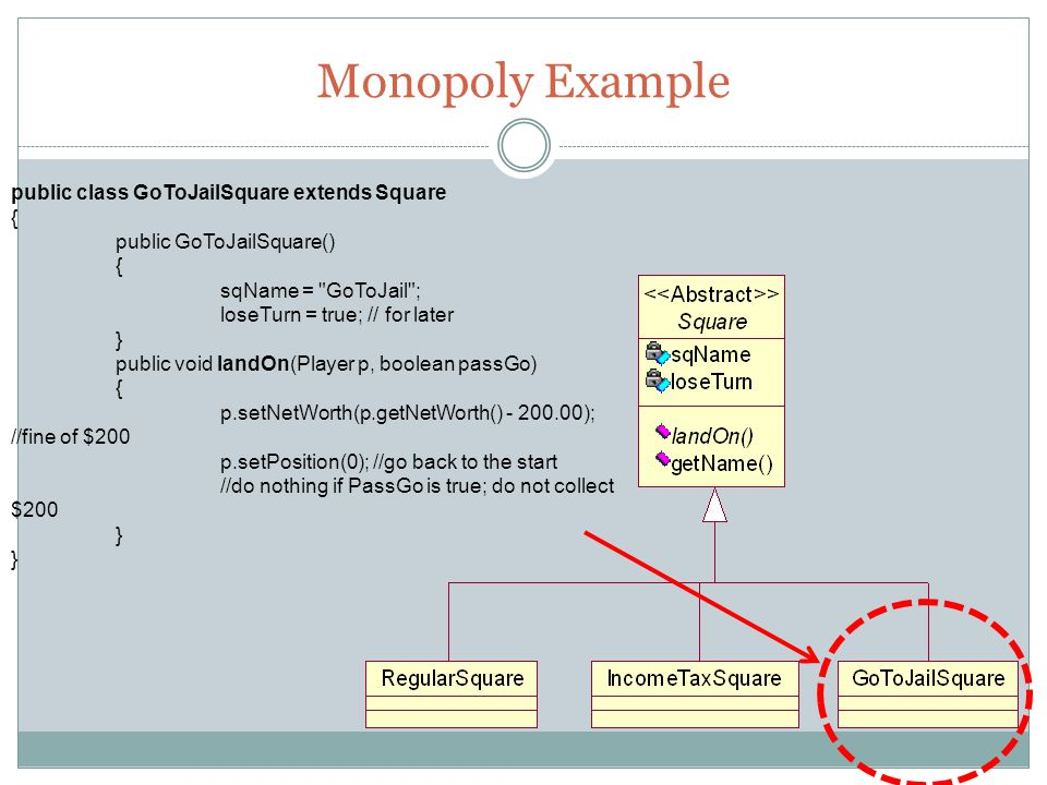 Monopoly Example public class GoToJailSquare extends Square { public GoToJailSquare() { sqName = GoToJail ; loseTurn = true; // for later } public void landOn(Player p, boolean passGo) { p.setNetWorth(p.getNetWorth() - 200.00); //fine of $200 p.setPosition(0); //go back to the start //do nothing if PassGo is true; do not collect $200 }