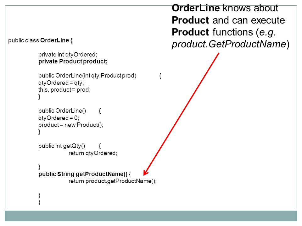public class OrderLine { private int qtyOrdered; private Product product; public OrderLine(int qty,Product prod){ qtyOrdered = qty; this.