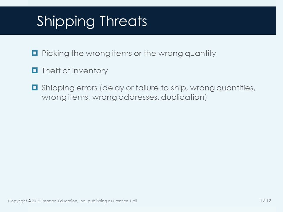 Shipping Threats Picking the wrong items or the wrong quantity Theft of inventory Shipping errors (delay or failure to ship, wrong quantities, wrong items, wrong addresses, duplication) Copyright © 2012 Pearson Education, Inc.