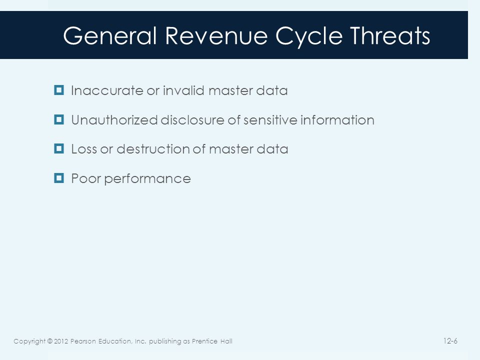 General Revenue Cycle Threats Inaccurate or invalid master data Unauthorized disclosure of sensitive information Loss or destruction of master data Poor performance Copyright © 2012 Pearson Education, Inc.