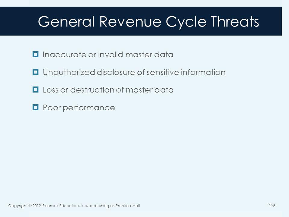 Cash Collections Threats 1.Theft of cash 2.Cash flow problems Copyright © 2012 Pearson Education, Inc.