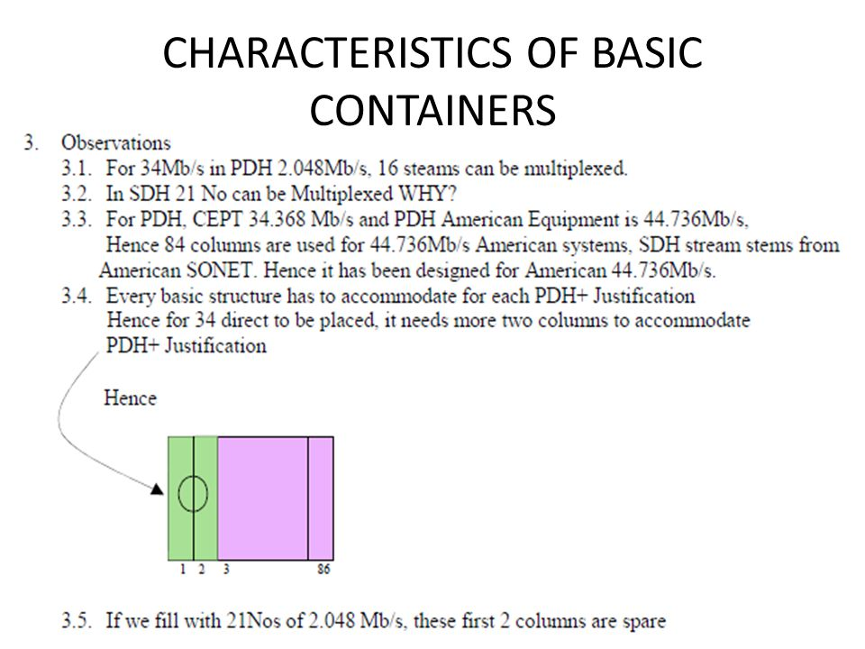 CHARACTERISTICS OF BASIC CONTAINERS