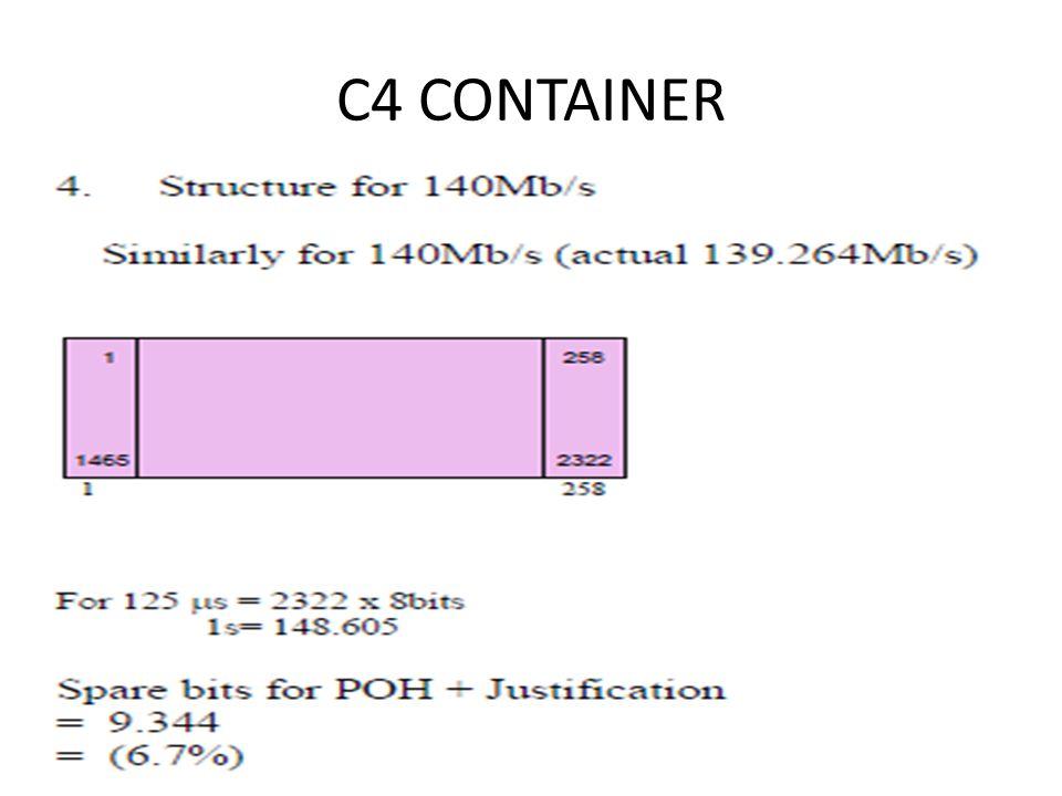 C4 CONTAINER