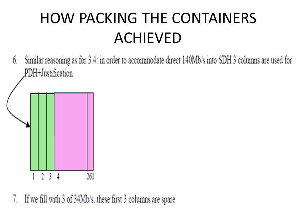 HOW PACKING THE CONTAINERS ACHIEVED