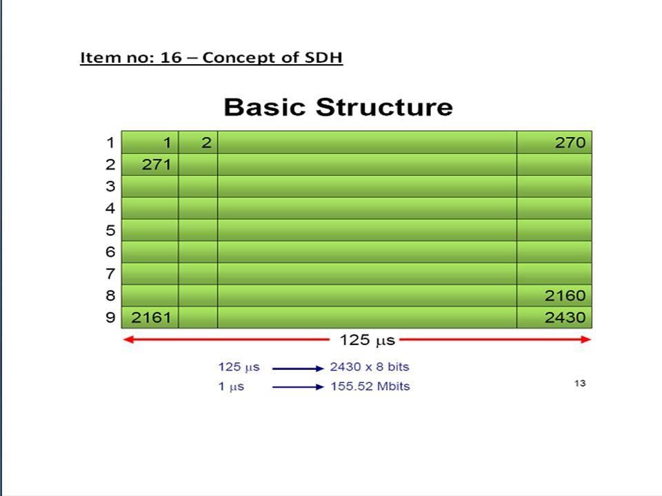 BASIC CONTAINERS C12,C3