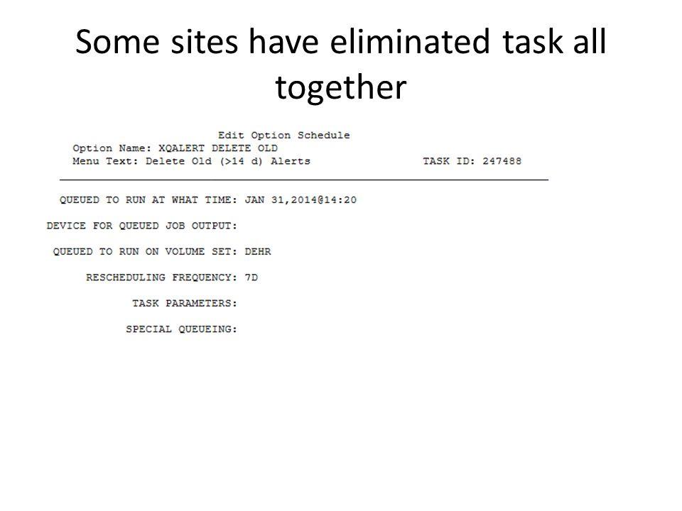 Some sites have eliminated task all together