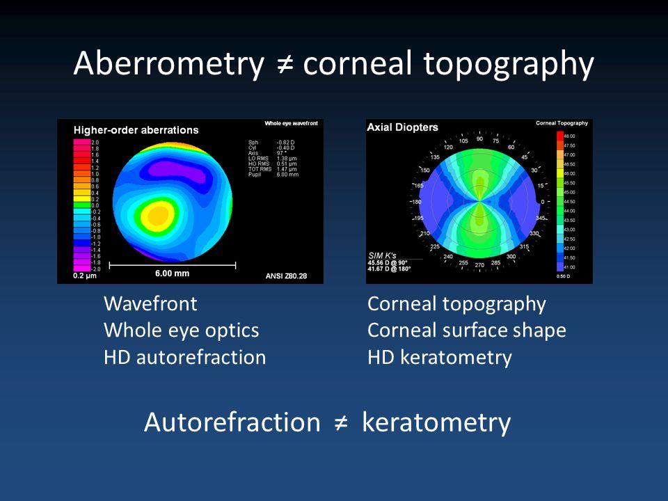 Aberrometry corneal topography Autorefraction keratometry Wavefront Whole eye optics HD autorefraction Corneal topography Corneal surface shape HD ker