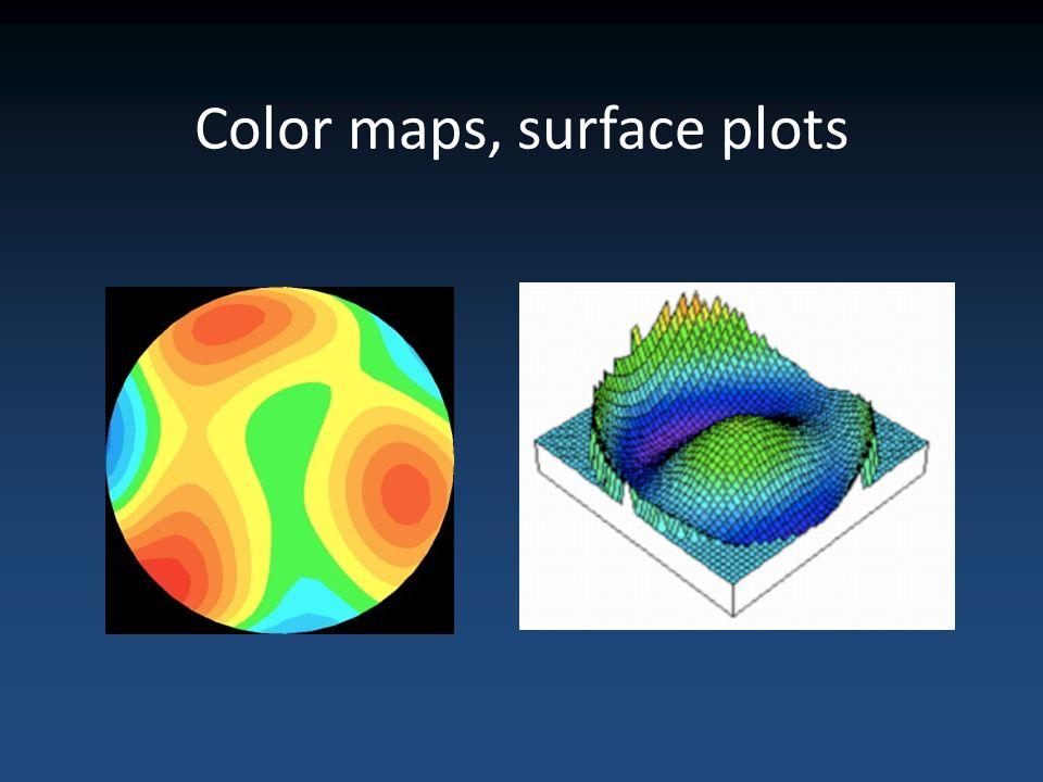 Color maps, surface plots