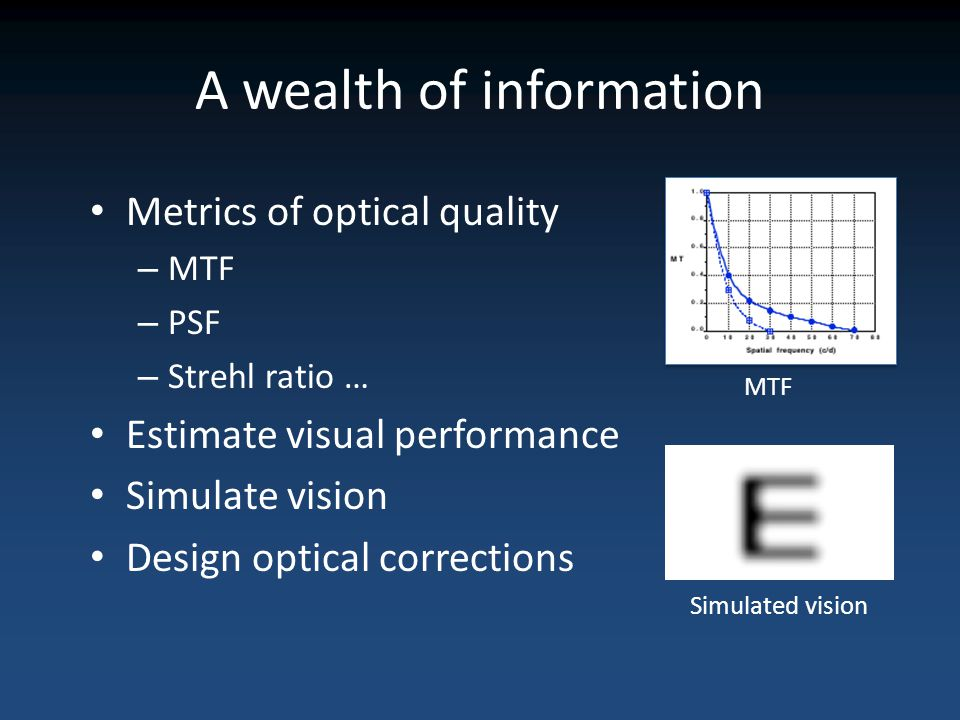 A wealth of information Metrics of optical quality – MTF – PSF – Strehl ratio … Estimate visual performance Simulate vision Design optical corrections