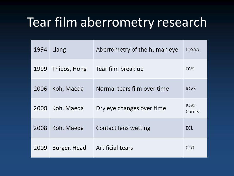 Tear film aberrometry research 1994LiangAberrometry of the human eye JOSAA 1999Thibos, HongTear film break up OVS 2006Koh, MaedaNormal tears film over