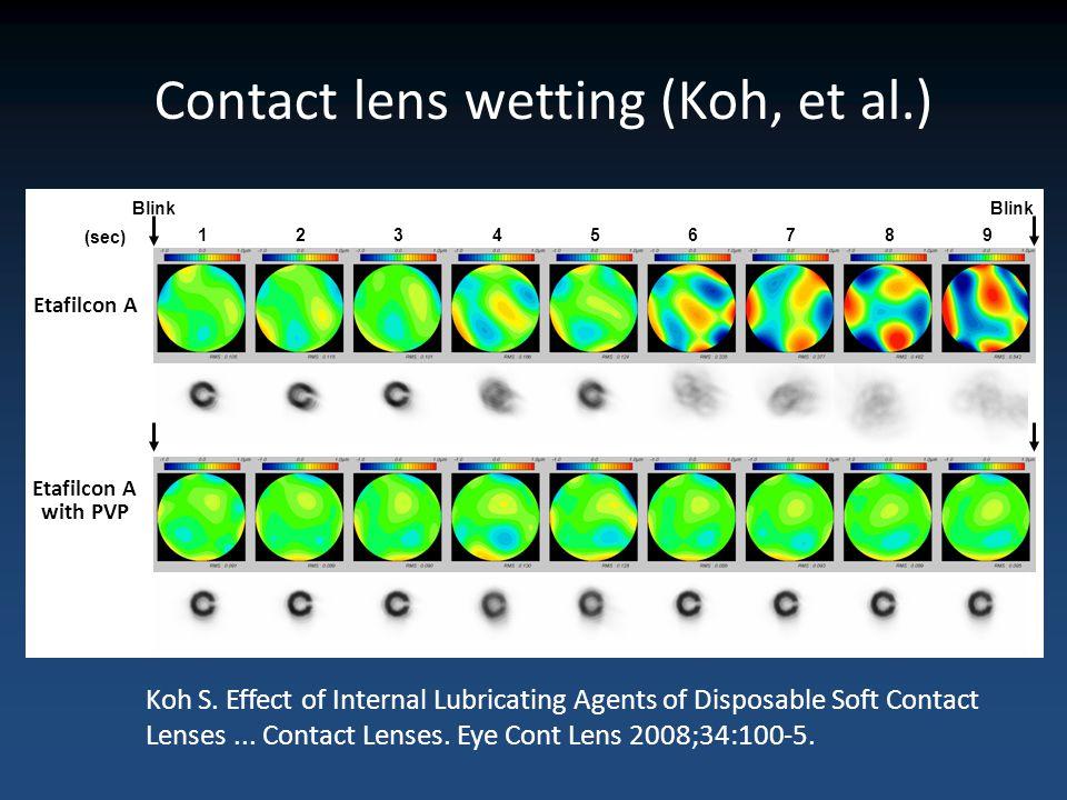 Blink 123456789 (sec) Etafilcon A with PVP Etafilcon A Koh S. Effect of Internal Lubricating Agents of Disposable Soft Contact Lenses... Contact Lense