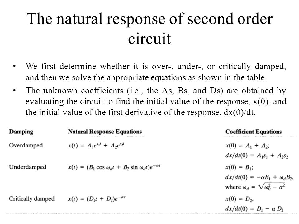 The natural response of second order circuit We first determine whether it is over-, under-, or critically damped, and then we solve the appropriate e