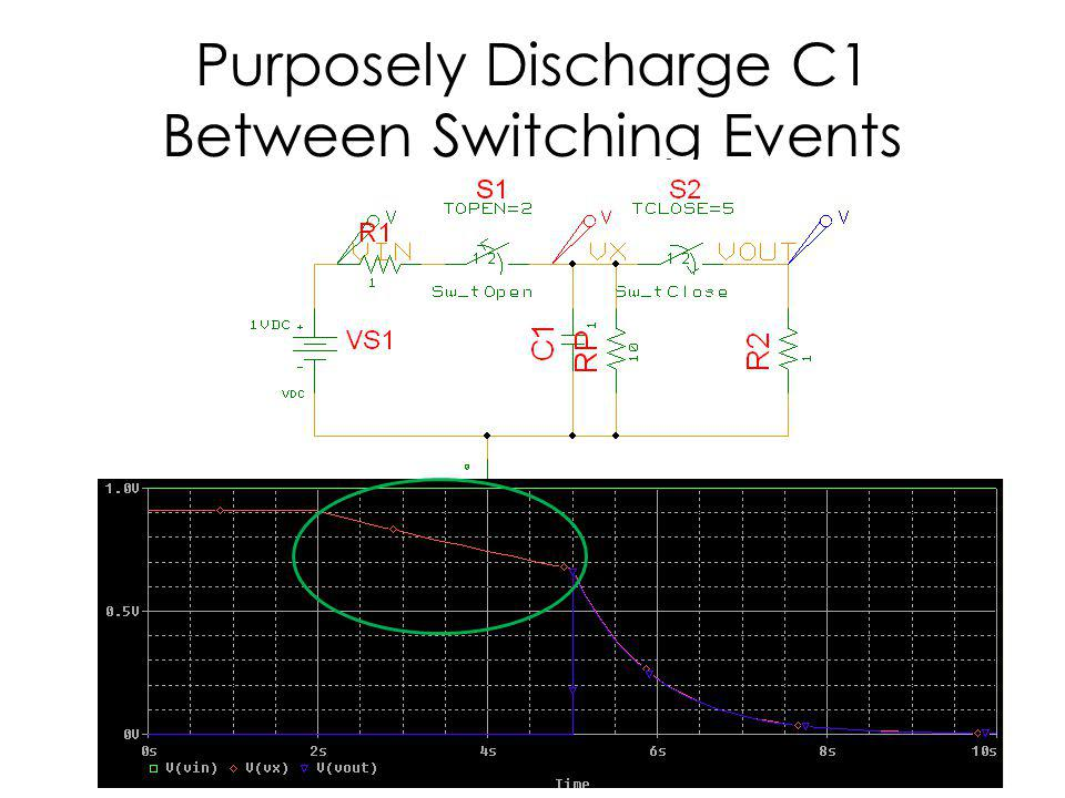 Purposely Discharge C1 Between Switching Events