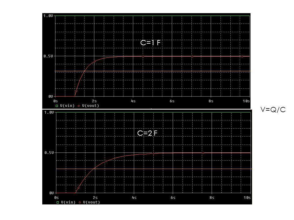 C=1 F C=2 F V=Q/C
