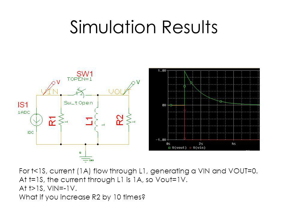 Simulation Results For t<1S, current (1A) flow through L1, generating a VIN and VOUT=0.
