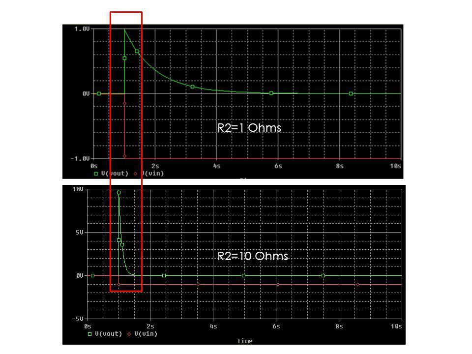 R2=1 Ohms R2=10 Ohms