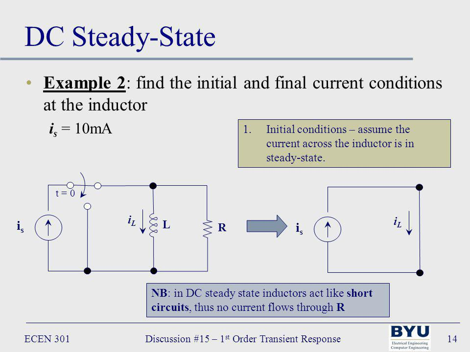 ECEN 301Discussion #15 – 1 st Order Transient Response14 DC Steady-State Example 2: find the initial and final current conditions at the inductor i s = 10mA isis t = 0 R L iLiL 1.Initial conditions – assume the current across the inductor is in steady-state.