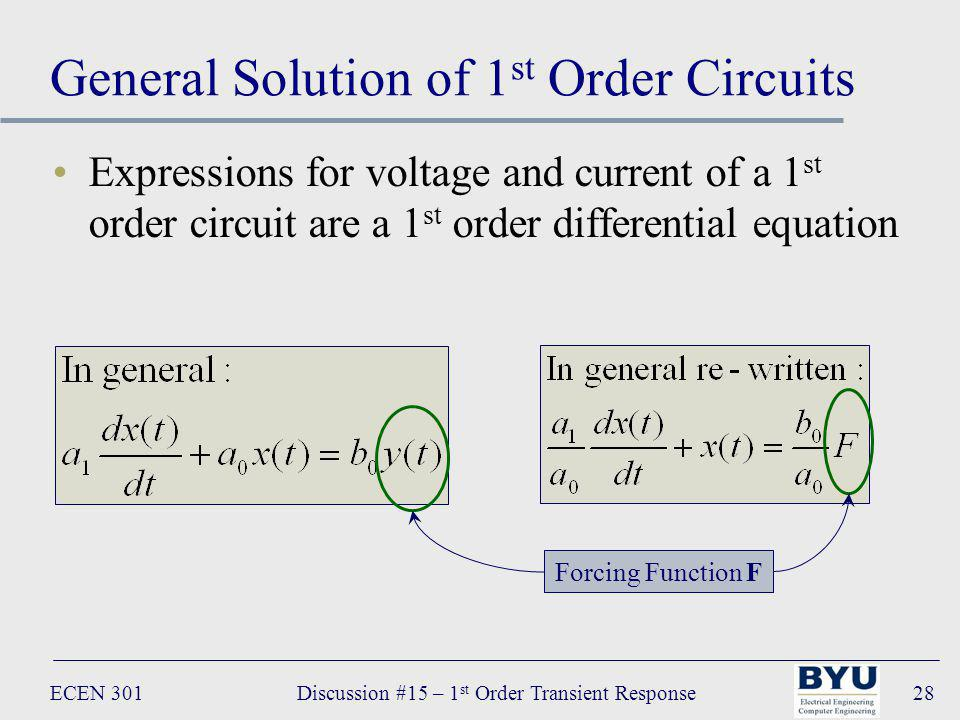 ECEN 301Discussion #15 – 1 st Order Transient Response28 General Solution of 1 st Order Circuits Expressions for voltage and current of a 1 st order circuit are a 1 st order differential equation Forcing Function F