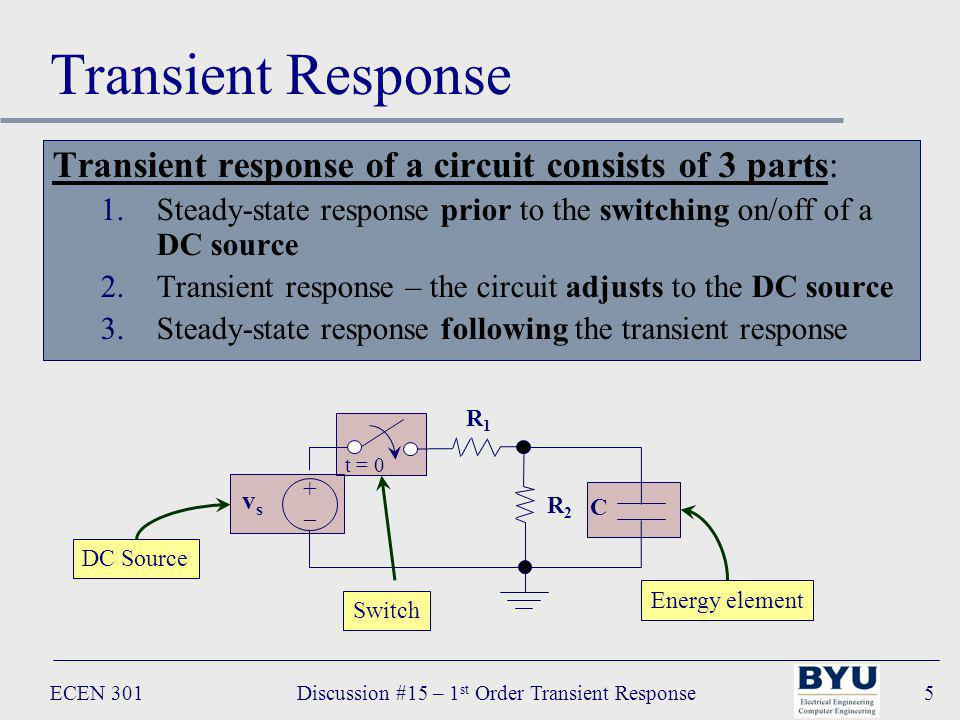 ECEN 301Discussion #15 – 1 st Order Transient Response56 Transient Response Example 4: find v c (t) for all t v a = 12V, v b = 5V, R 1 = 10Ω, R 2 = 5Ω, R 3 = 10Ω, C = 1uF 5.Write the complete response x(t) = x() + [x(0) - x()]e -t/τ R 3 C vava +–+– t = 0 + v C (t) – vbvb +–+– R 1 R 2