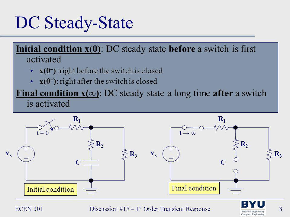ECEN 301Discussion #15 – 1 st Order Transient Response19 2.