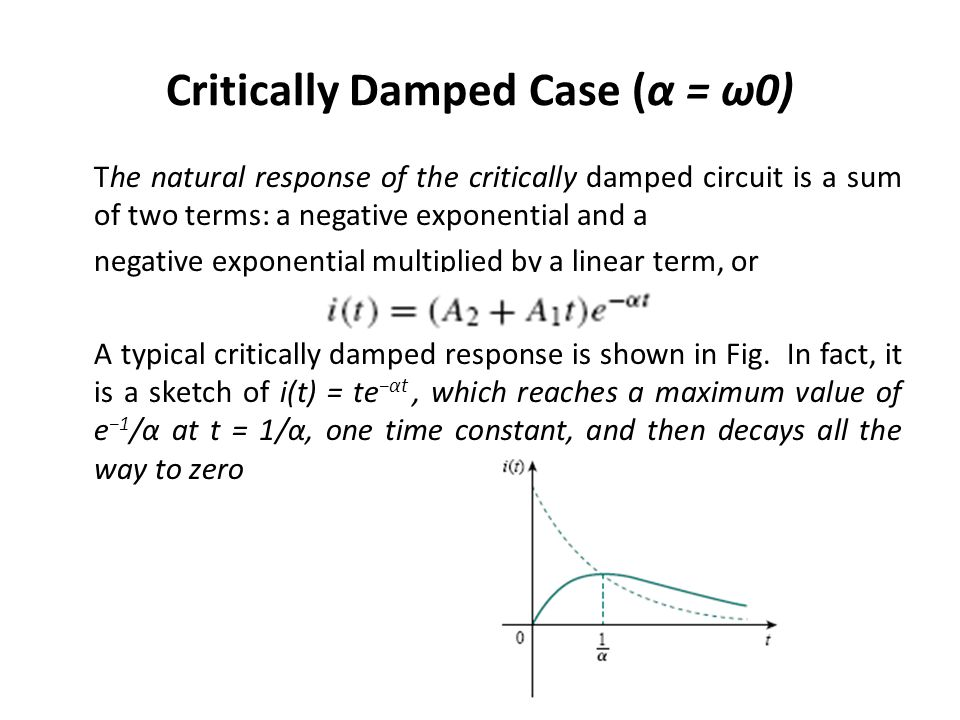 Critically Damped Case (α = ω0) The natural response of the critically damped circuit is a sum of two terms: a negative exponential and a negative exp