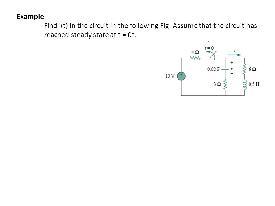 Example Find i(t) in the circuit in the following Fig.