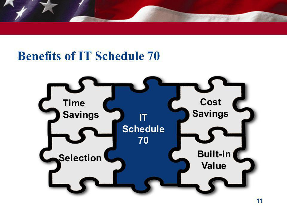 Benefits of IT Schedule 70 11 TimeSavings Selection IT Schedule 70 CostSavings Built-inValue
