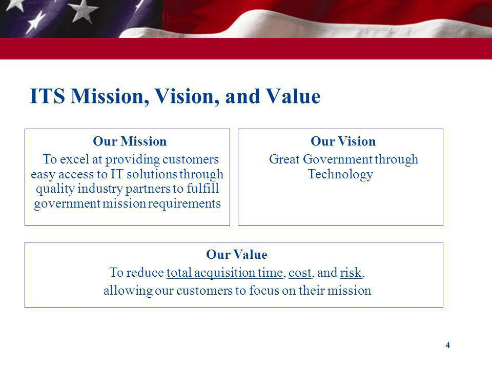 ITS Mission, Vision, and Value Our Vision Great Government through Technology Our Mission To excel at providing customers easy access to IT solutions