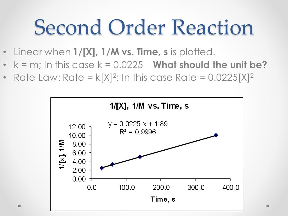 Second Order Reaction Linear when 1/[X], 1/M vs. Time, s is plotted. k = m; In this case k = 0.0225 What should the unit be? Rate Law: Rate = k[X] 2 ;