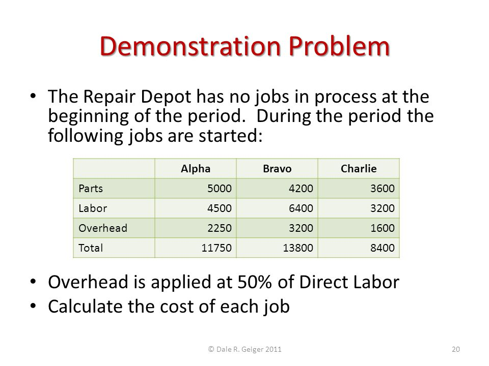 Demonstration Problem The Repair Depot has no jobs in process at the beginning of the period. During the period the following jobs are started: Overhe