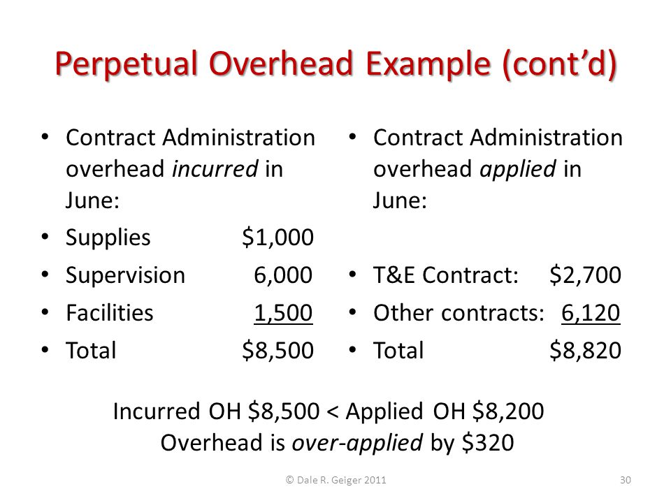 Perpetual Overhead Example (contd) Contract Administration overhead incurred in June: Supplies$1,000 Supervision 6,000 Facilities 1,500 Total$8,500 Co