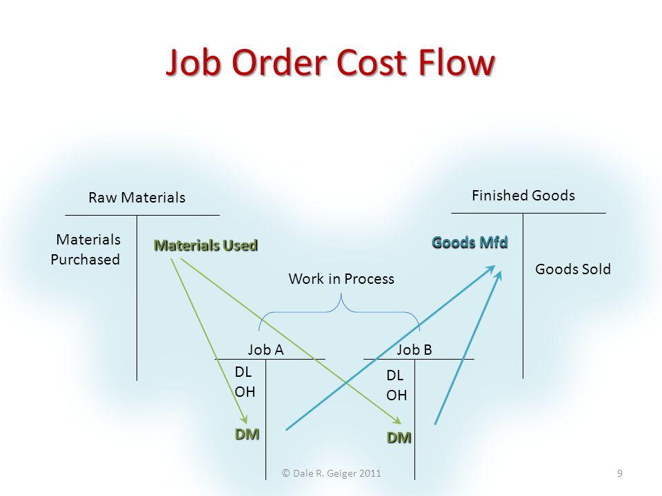 Job Order Cost Flow © Dale R. Geiger 20119
