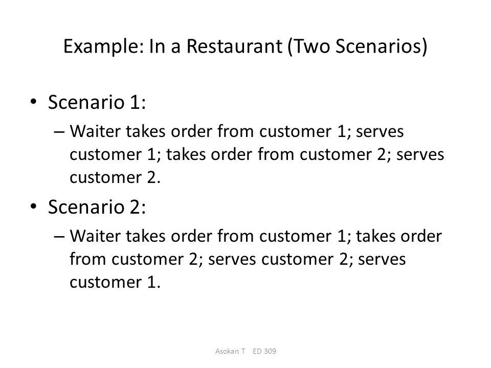 Asokan T ED 309 Example: In a Restaurant (A Petri Net) Waiter free Customer 1 Customer 2 Take order Take order Order taken Tell kitchen wait Serve food eating