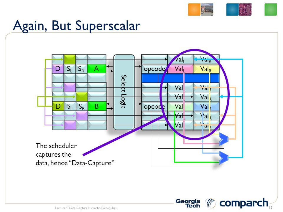Lecture 8: Data-Capture Instruction Schedulers 12 A B Select Logic SRSR SRSR D D SLSL SLSL opcode Val L Val R Val L Val R Val L Val R Val L Val R opco