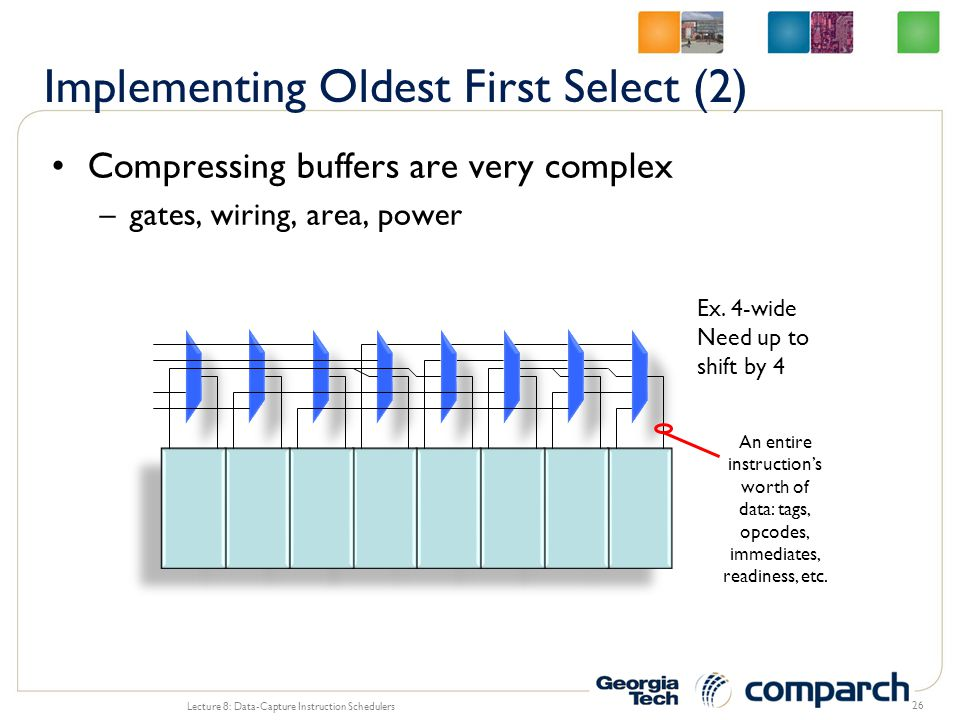 Compressing buffers are very complex –gates, wiring, area, power Lecture 8: Data-Capture Instruction Schedulers 26 Ex. 4-wide Need up to shift by 4 An