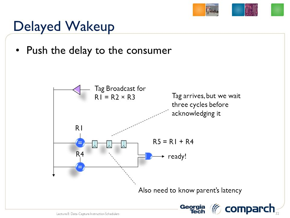 Push the delay to the consumer Lecture 8: Data-Capture Instruction Schedulers 32 = = Tag Broadcast for R1 = R2 × R3 R1 = = R4 R5 = R1 + R4 ready! Tag