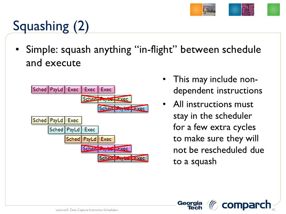 Simple: squash anything in-flight between schedule and execute Lecture 8: Data-Capture Instruction Schedulers 40 Sched PayLd Exec Sched PayLd Exec Sch