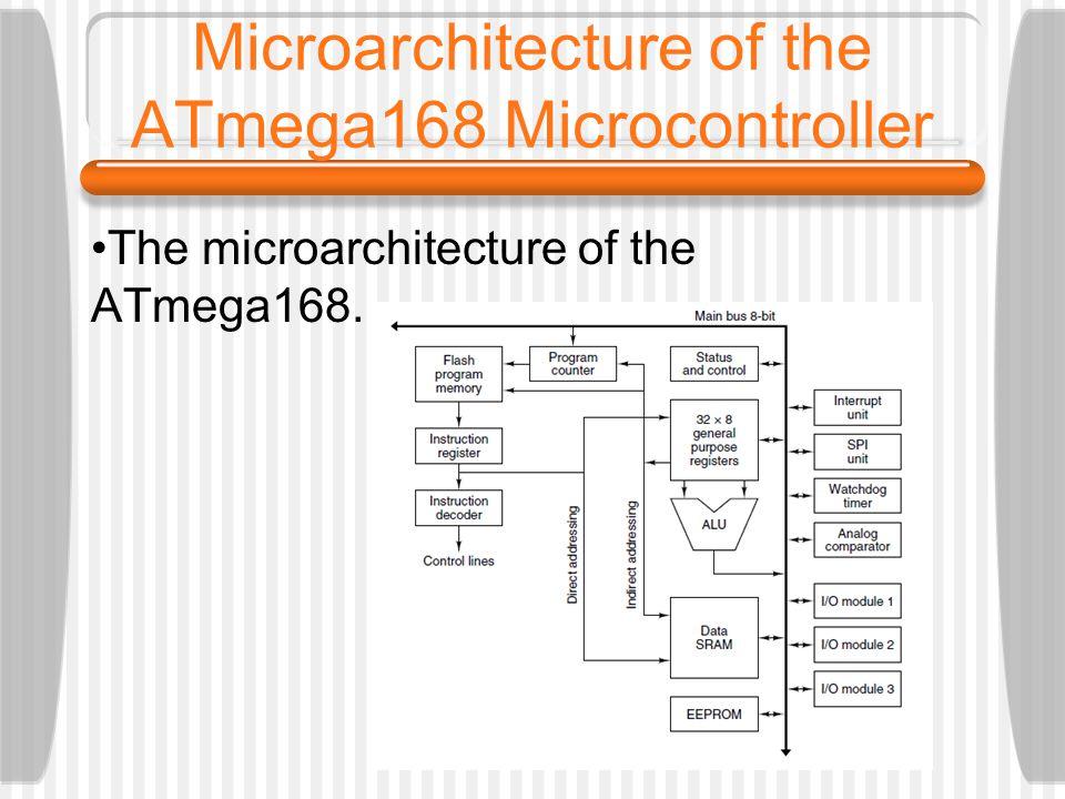 Microarchitecture of the ATmega168 Microcontroller The microarchitecture of the ATmega168.