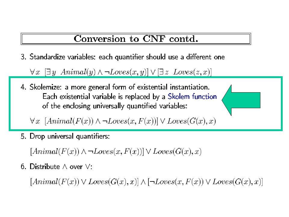 Example of FOPC Resolution..