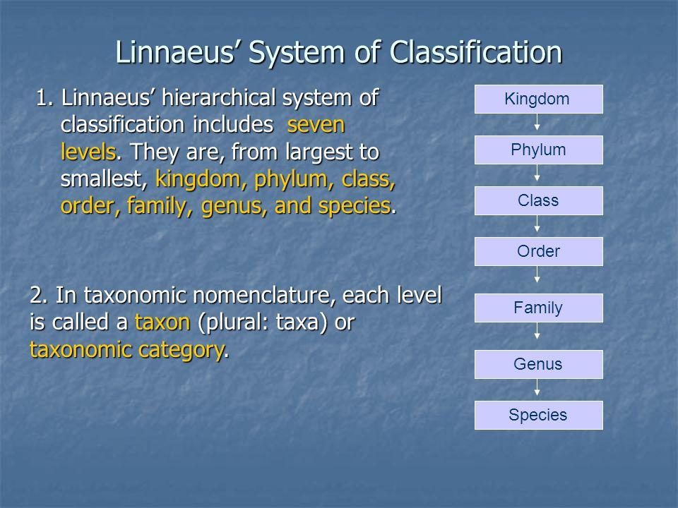 Linnaeus System of Classification 3.