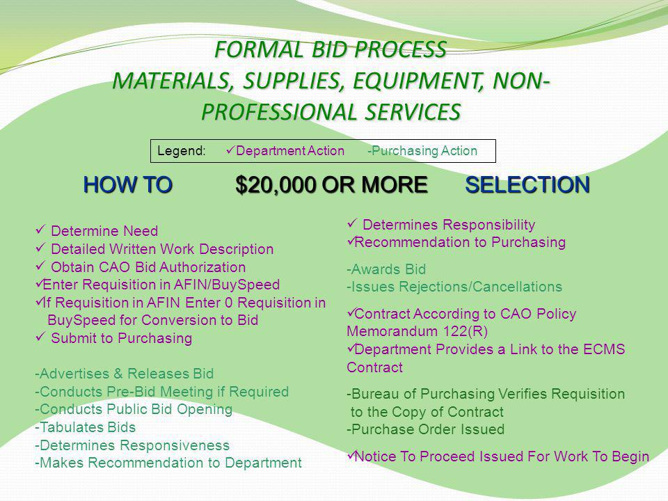 FORMAL BID PROCESS MATERIALS, SUPPLIES, EQUIPMENT, NON- PROFESSIONAL SERVICES Determine Need Detailed Written Work Description Obtain CAO Bid Authorization Enter Requisition in AFIN/BuySpeed If Requisition in AFIN Enter 0 Requisition in BuySpeed for Conversion to Bid Submit to Purchasing -Advertises & Releases Bid -Conducts Pre-Bid Meeting if Required -Conducts Public Bid Opening -Tabulates Bids -Determines Responsiveness -Makes Recommendation to Department Determines Responsibility Recommendation to Purchasing -Awards Bid -Issues Rejections/Cancellations Contract According to CAO Policy Memorandum 122(R) Department Provides a Link to the ECMS Contract -Bureau of Purchasing Verifies Requisition to the Copy of Contract -Purchase Order Issued Notice To Proceed Issued For Work To Begin HOW TO $20,000 OR MORE SELECTION Legend: Department Action -Purchasing Action