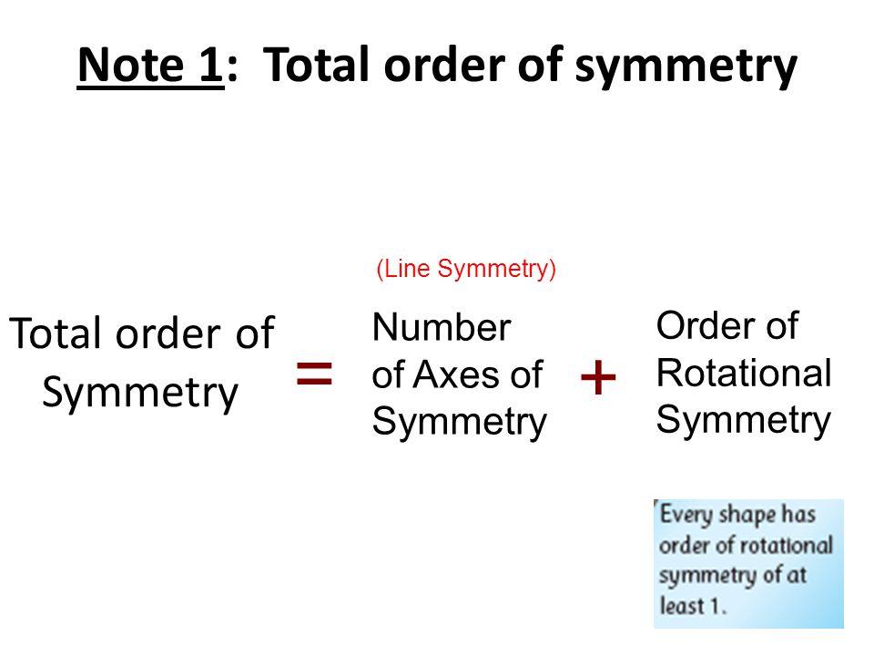 Note 1: Total order of symmetry Total order of Symmetry = Number of Axes of Symmetry + Order of Rotational Symmetry (Line Symmetry)