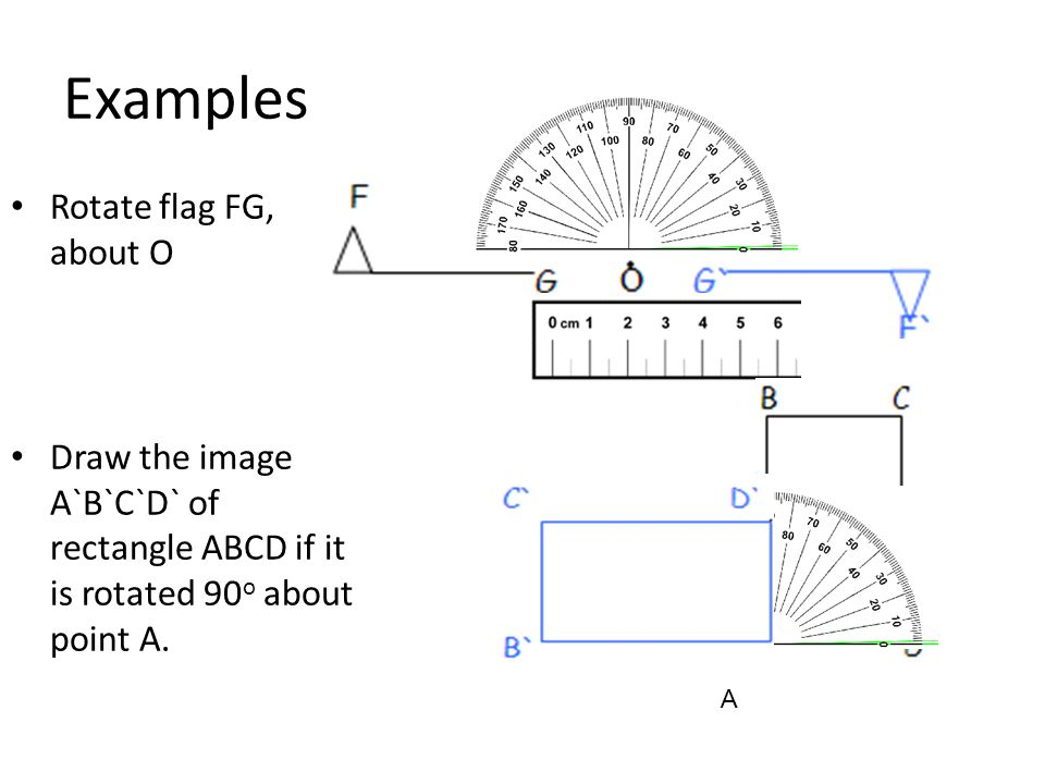 Examples Rotate flag FG, 180 about O Draw the image A`B`C`D` of rectangle ABCD if it is rotated 90 o about point A. A