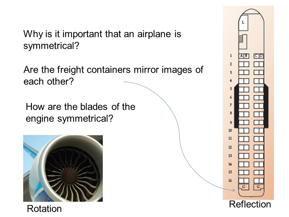 Why is it important that an airplane is symmetrical? Are the freight containers mirror images of each other? How are the blades of the engine symmetri