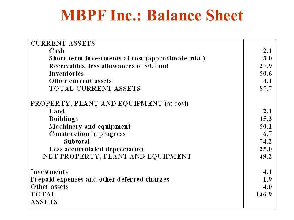 11 MBPF Inc.: Balance Sheet