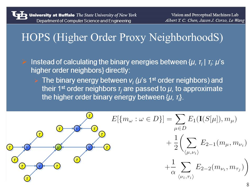HOPS (Higher Order Proxy NeighborhoodS) Instead of calculating the binary energies between {μ, τ i | τ i : μs higher order neighbors} directly: The binary energy between ν i (μs 1 st order neighbors) and their 1 st order neighbors τ j are passed to μ, to approximate the higher order binary energy between {μ, τ i }.