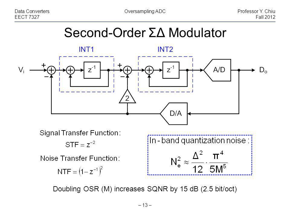 Second-Order ΣΔ Modulator – 13 – Data ConvertersOversampling ADCProfessor Y.
