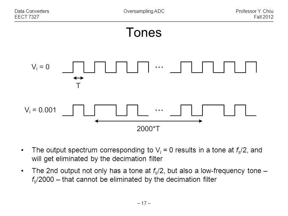 Tones – 17 – Data ConvertersOversampling ADCProfessor Y.
