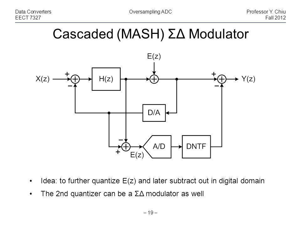 Cascaded (MASH) ΣΔ Modulator – 19 – Data ConvertersOversampling ADCProfessor Y.
